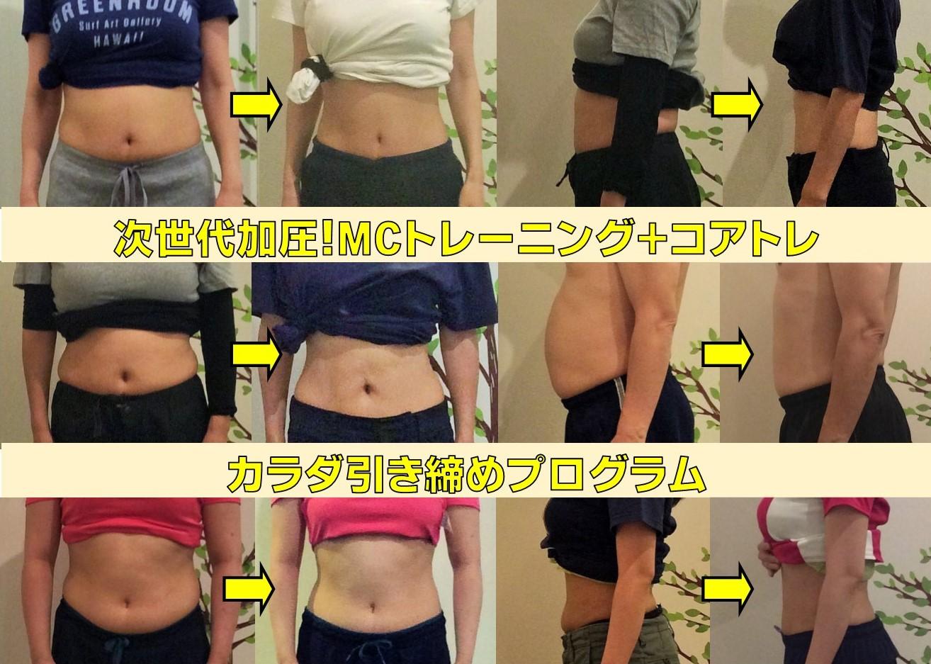 次世代加圧マルチカフトレーニングと体幹トレーニングを組み合わせたダイエットプログラム