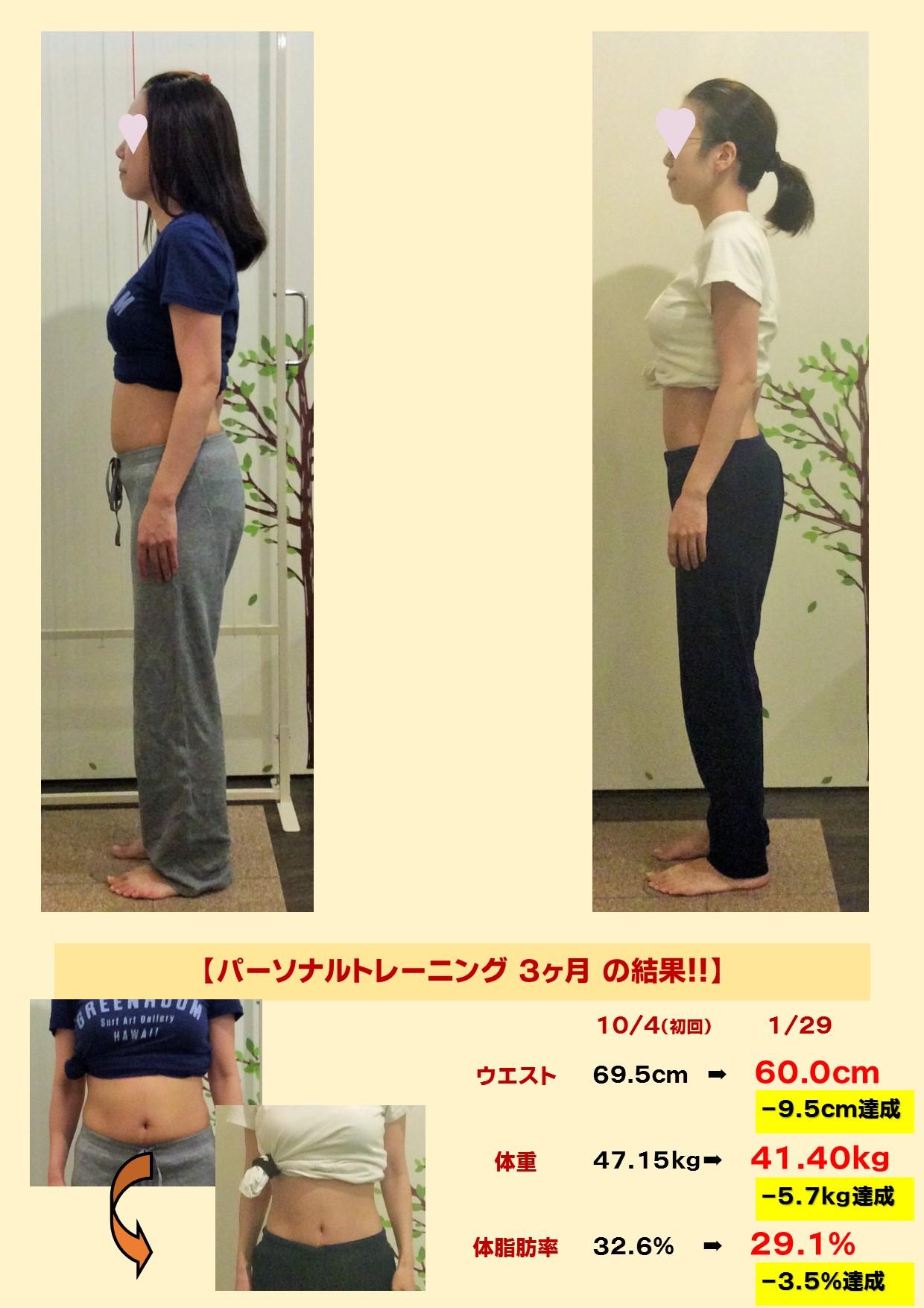 伊丹市にお住いの30代女性のパーソナルトレーニングによるダイエット結果