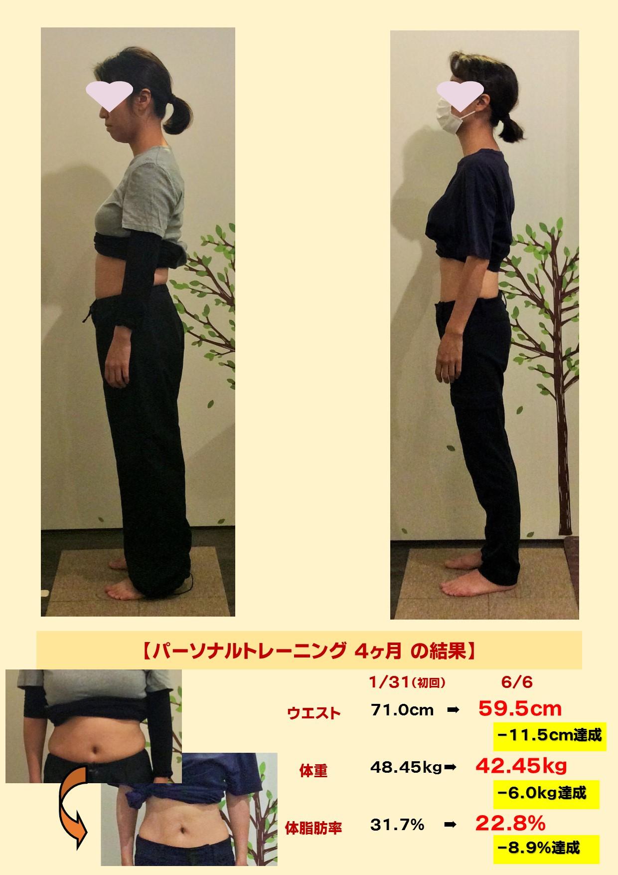 宝塚市にお住いの30代女性のパーソナルトレーニングのダイエット結果